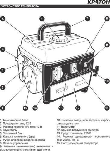 Инверторный стабилизатор 10 квт